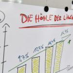 """Flip Chart """"Höhle der Löwen"""" - TV Show"""
